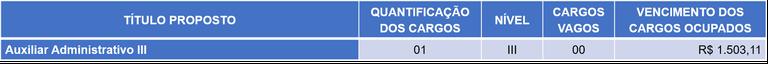SERVIDOR CARGO EFETIVO CEDIDO