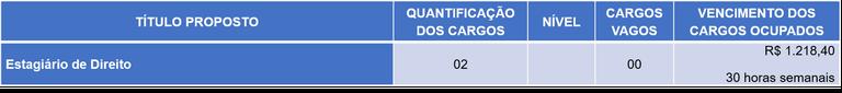 CARGO DE ESTÁGIO